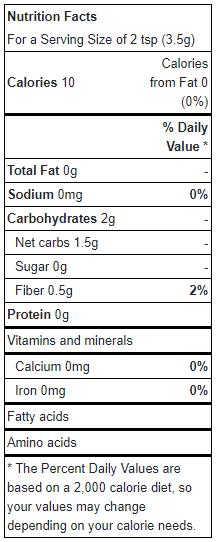 Ashwagandha Nutrition Chart