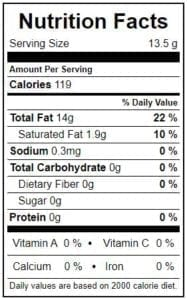 Olive Oil Nutrition Chart